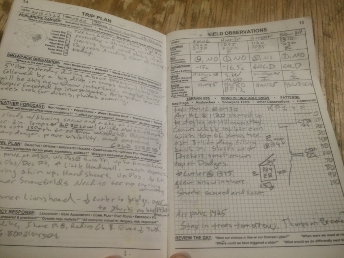 My field notes from the day