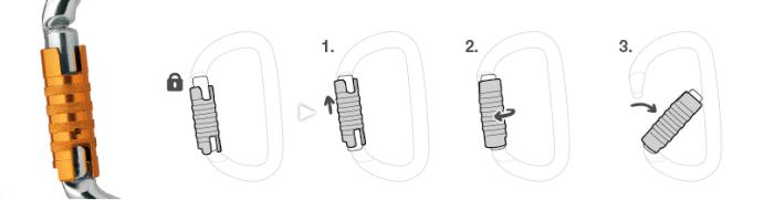 Petzl Triact Locking Carabiners